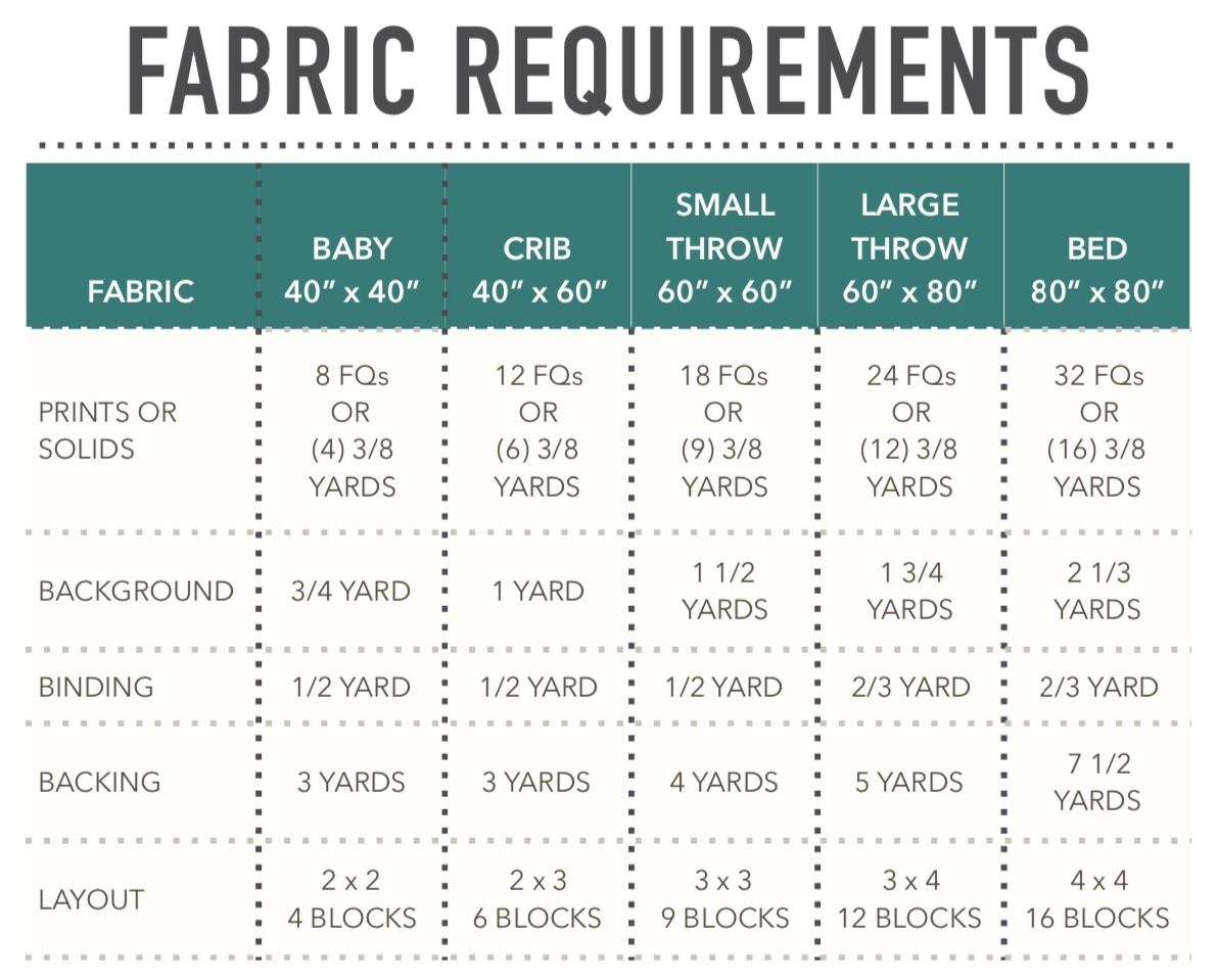 Fabric Requirements for Harvest Star quilt pattern